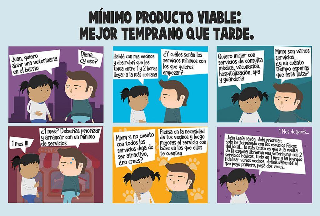MVP Minimo Producto Viable