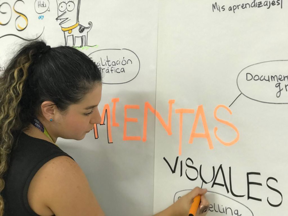 Visualizando las ideas que están en el aire: entender el pensamiento visual