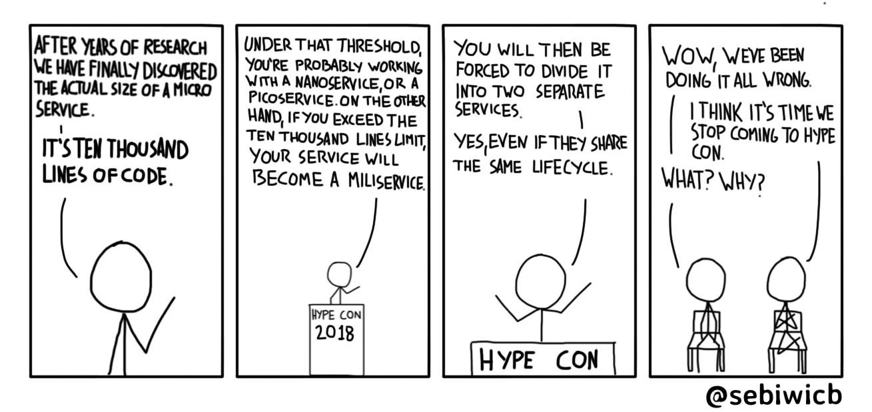 Un microservicio bien chiquitito con .NET5